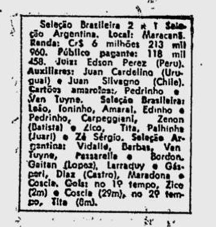 Brasil 2 1 argentina 1979 2 03 08